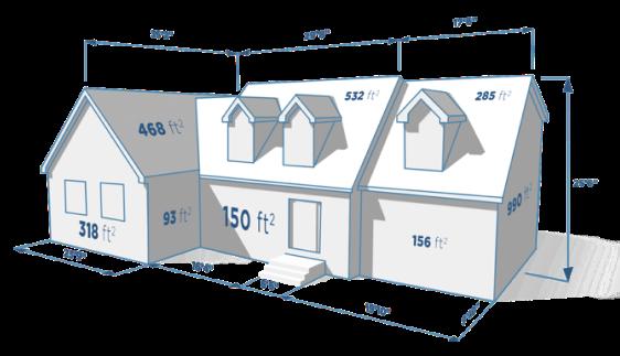 3 Cara Menghitung Luas Bangunan Rumah dengan Tepat